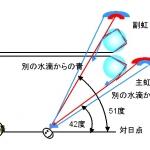 地震雲 No.25196