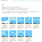 地震雲 No.34728