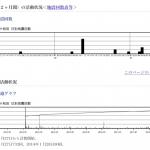 地震雲 No.47419