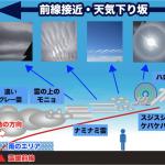地震雲 No.52856